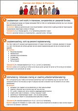 Factsheet Harmen den Blijker | Loopbaanservices